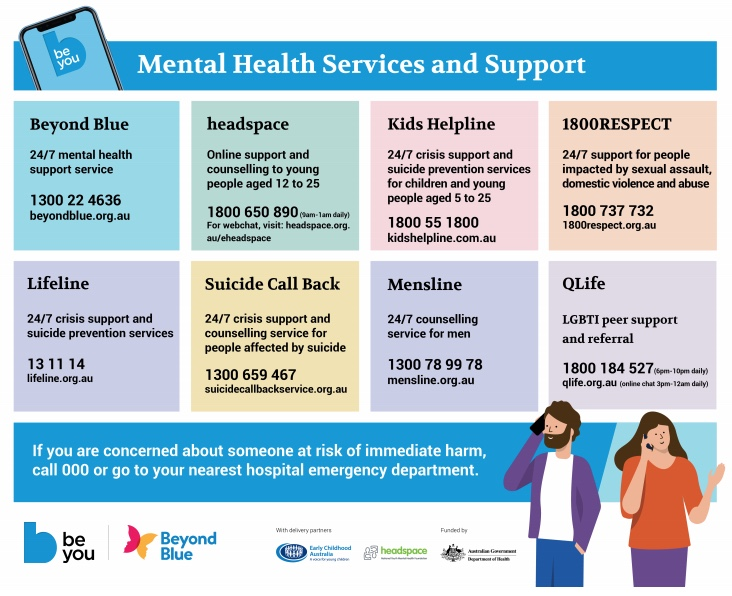 Mental Health Services and Support